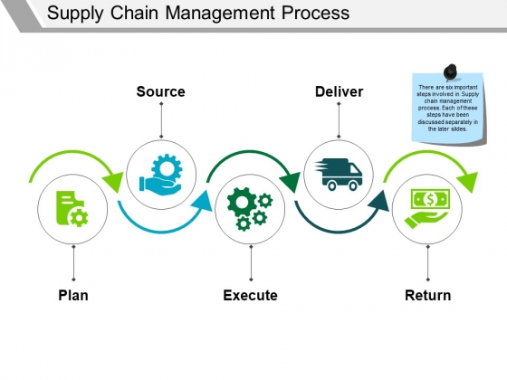 Supply_Chain_Management_Process_Ppt_PowerPoint_Presentation_Styles_Guide_Slide_1-.jpg